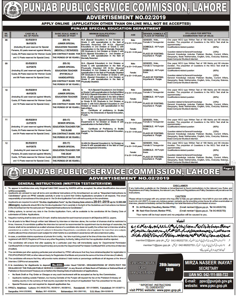 PPSC Advertisement No.2/2019