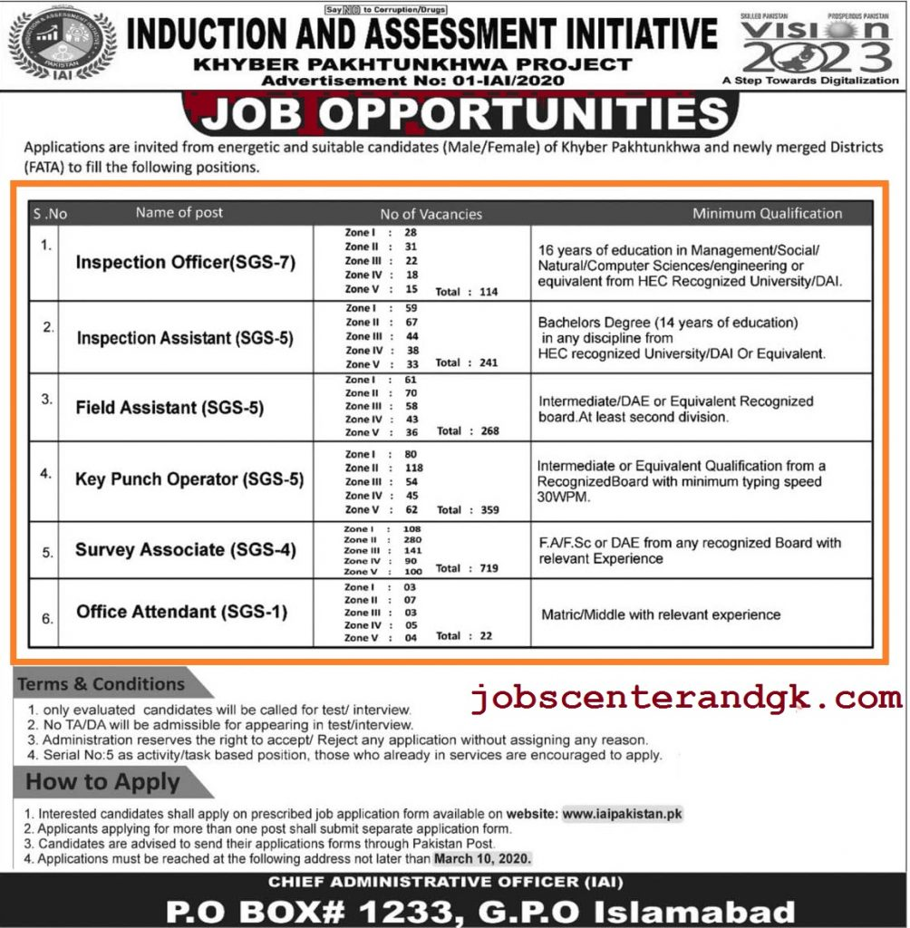 Induction And Assessment Initiative IAI Latest New Jobs 2020 Advertisement
