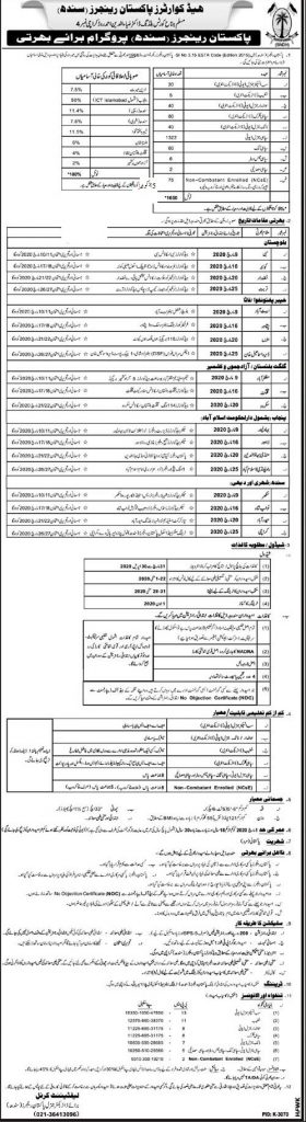 Pakistan Ranger job 2020 in Punjab Sindh, kpk, gilgit baltistan/FATA, Balochistan, Jammu Kashmir advertisement