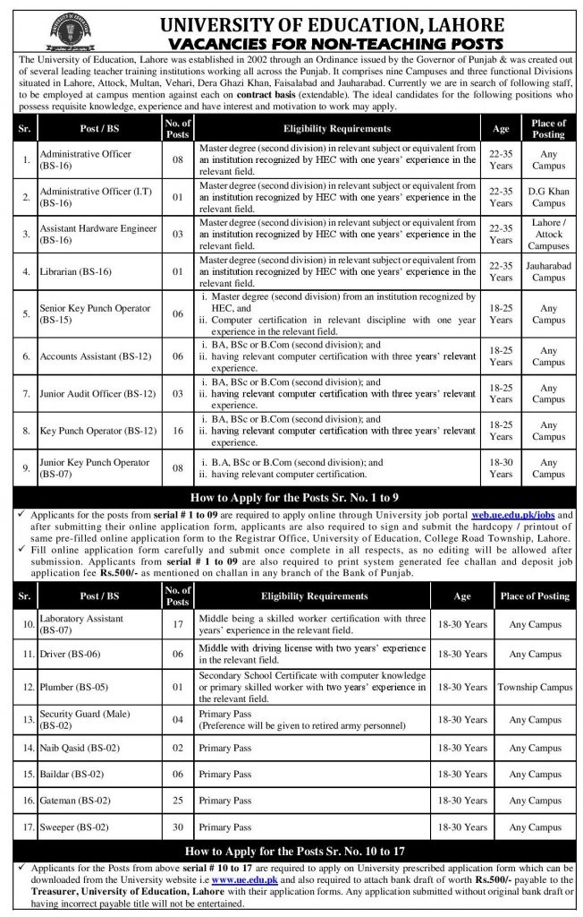 University of education non teaching jobs 2020 Advertisemnt