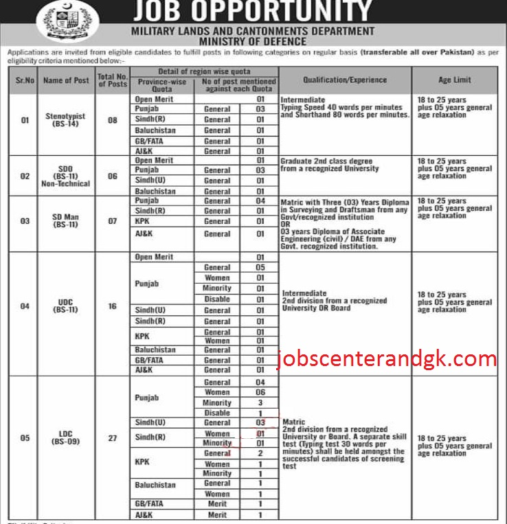 Military Lands and Cantonment Department MLC Ministry of Defense Jobs 2020 advertisement Military Lands and Cantonment Department MLC Ministry of Defence Jobs 2020 Apply Online