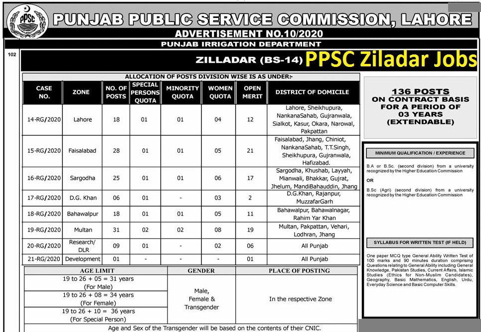 ppsc ziladar jobs 2020 advertisement