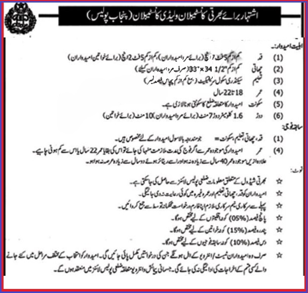 punjab police constable and sub inspector jobs 2020