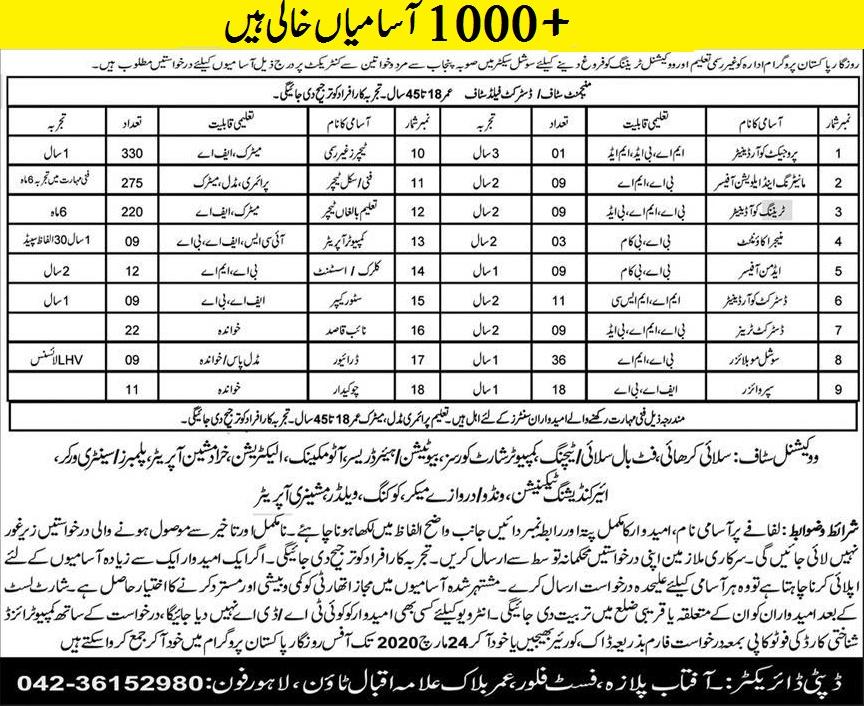 Rozgar Pakistan Program Jobs March 2020 advertisement
