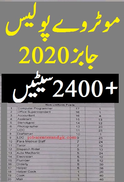 NHMP jobs 2020 Advertisement April may