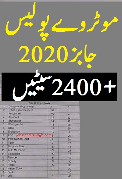 NHMP 2020 advertisement NHMP National Highways And Motorway Police New Jobs 2020