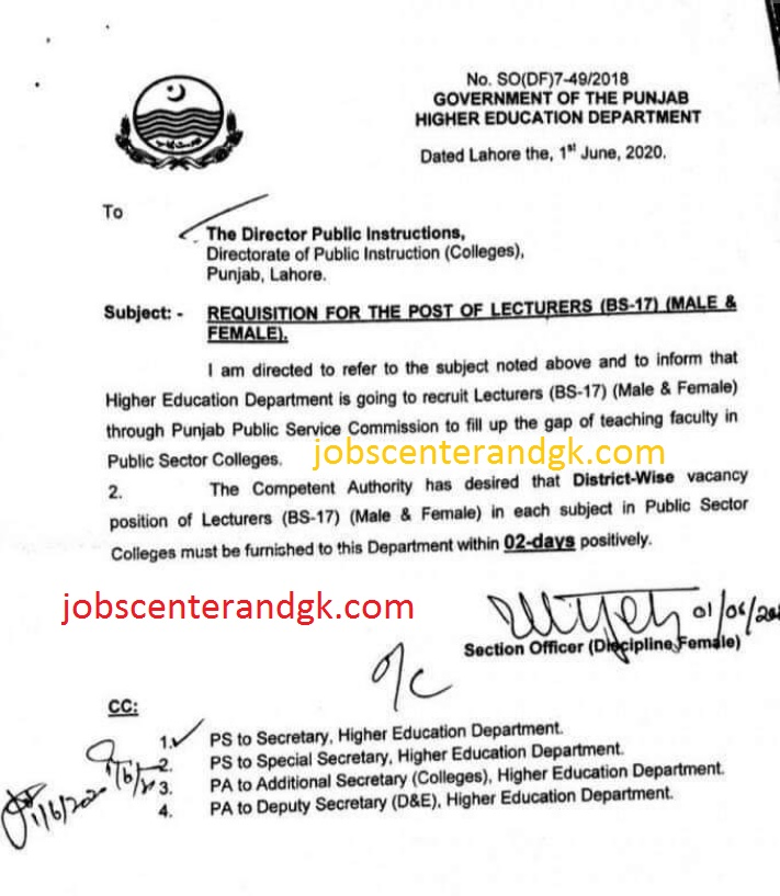 Lecturer jobs 2020 vacant seats