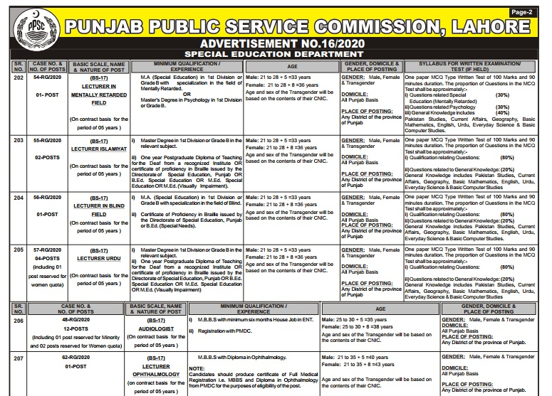 ppsc lecture jobs 2020 in punjab advertisement