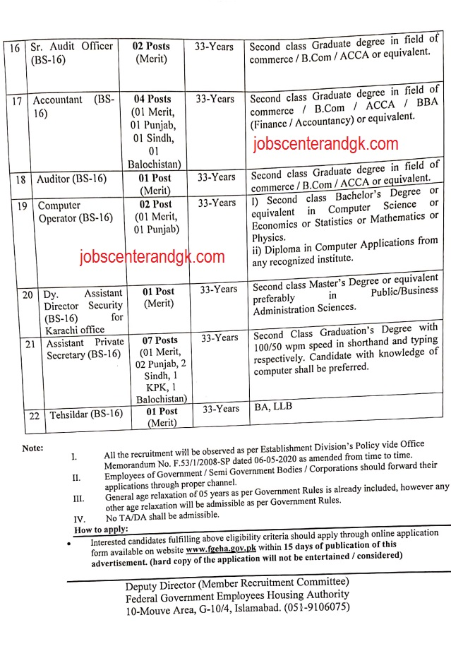new FGEHA govt JOBS 2020 AD P2