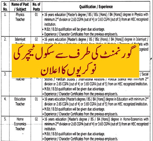 Govt Teaching Jobs 2020