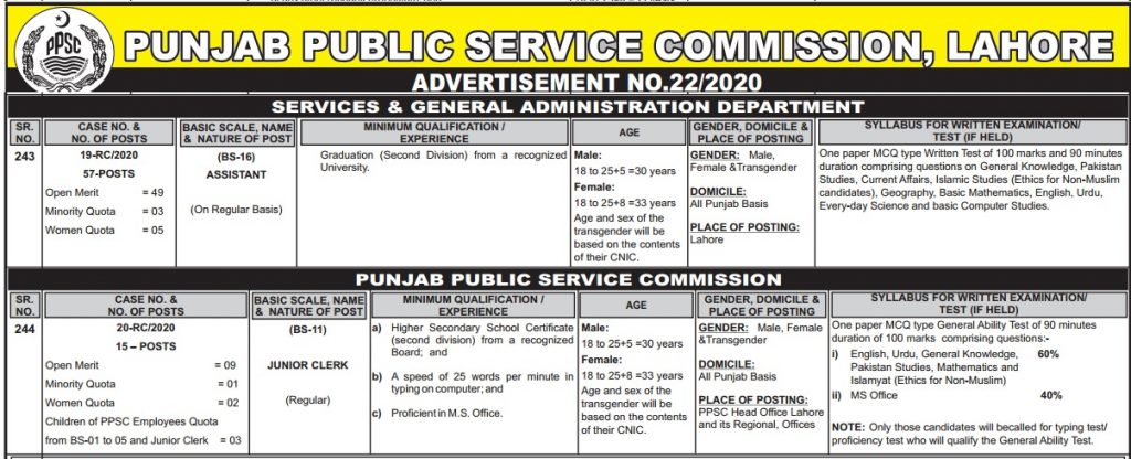 PPSC Assistant And Junior Clerk Jobs 2020