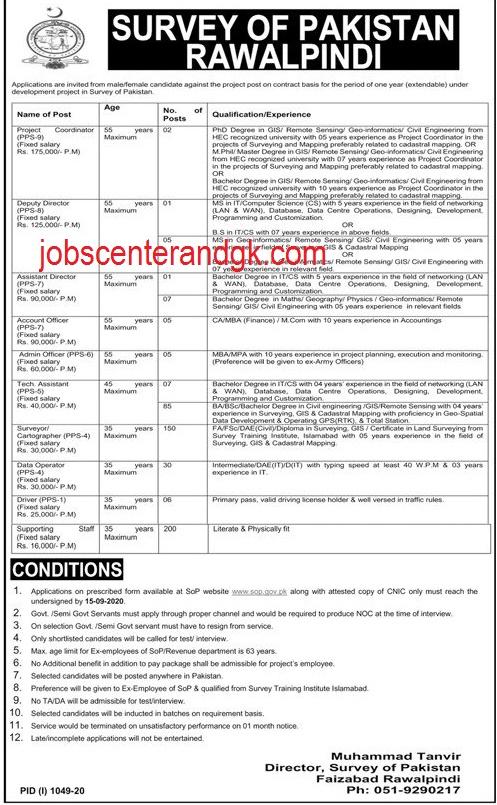 Survey of Pakistan SOP Jobs 2020 Application Form