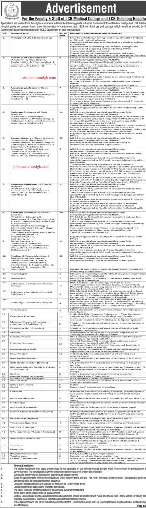 Lahore cantonment board LCB Medical College and  LCB Teaching Hospital Jobs 2020 advertisement