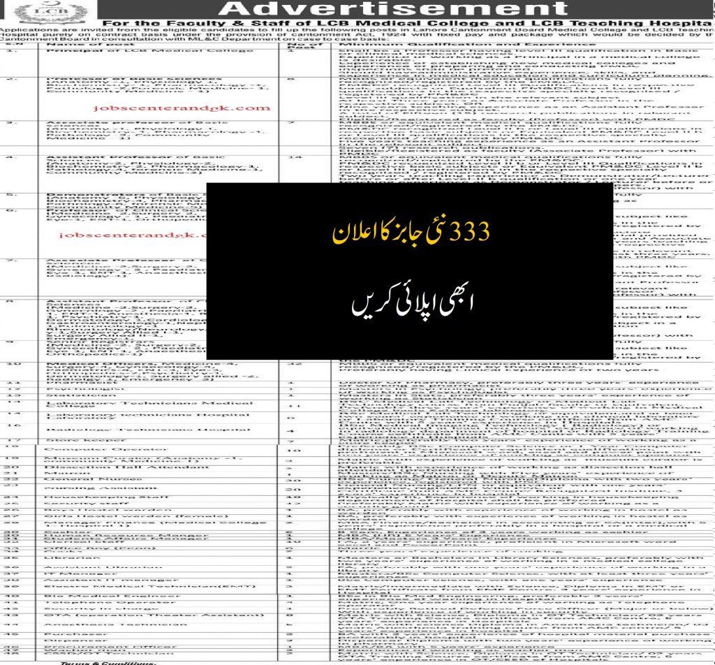 latest govt jobs 2020 in Pakistan advertisement