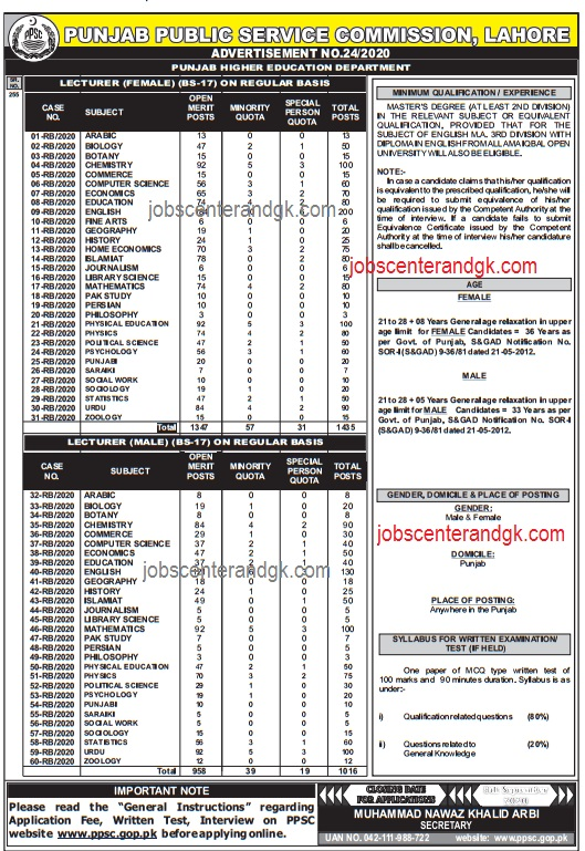 Lecturer jobs 2020 PPSC Advertisement