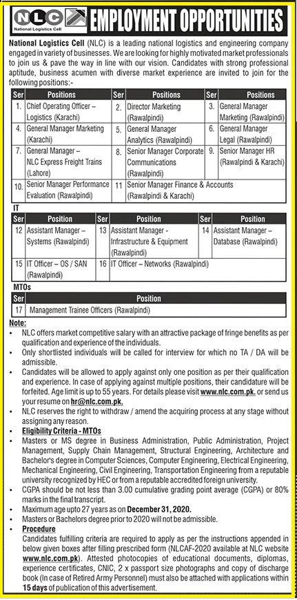 NLC latest jobs 2020 apply Online