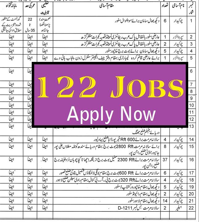 latest new Govt jobs 2020
