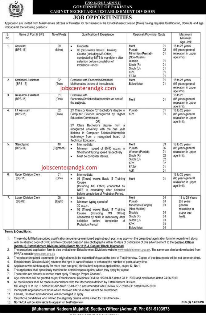 Establishment Division Latest Jobs 2020