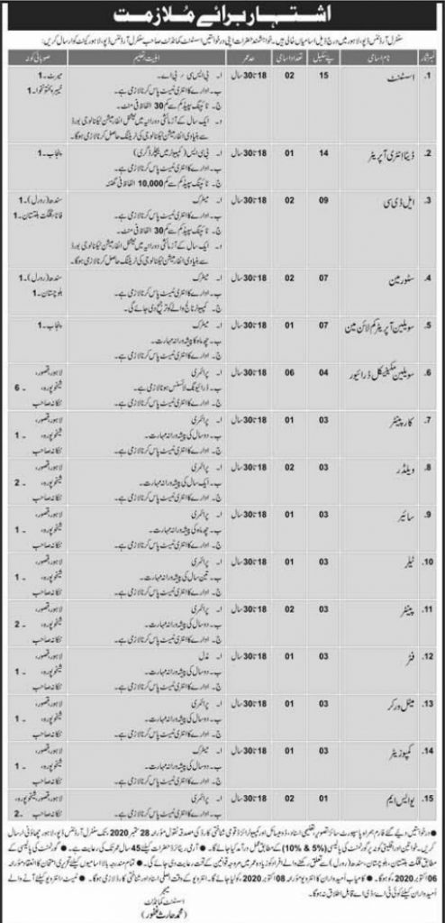 central ordinance depot Lahore jobs 2020 advertisement