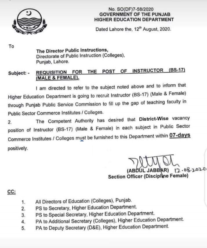 PPSC commerce colleges instructor/lecturer jobs 2020 advertisement