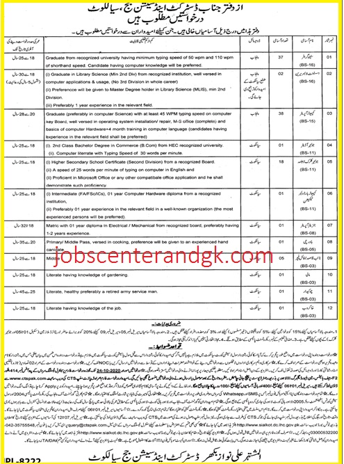 district and session court jobs 2020 ad