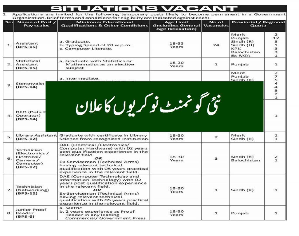 new Govt jobs 2020 today advertisement