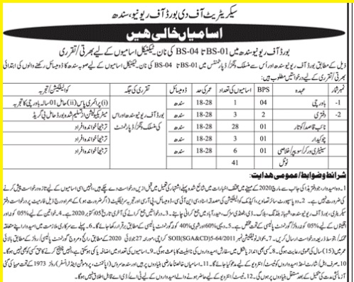 sindh board of revenue jobs sep 2020 ad