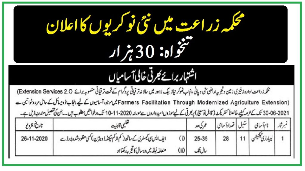 Latest Govt Jobs 2020 Advertisement