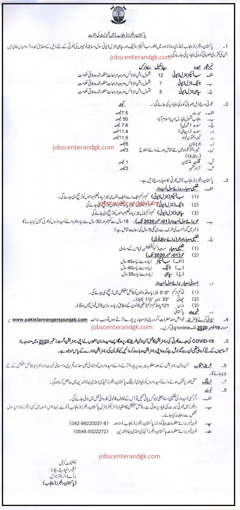 Pakistan Rangers Punjab Jobs 2020 advertisement