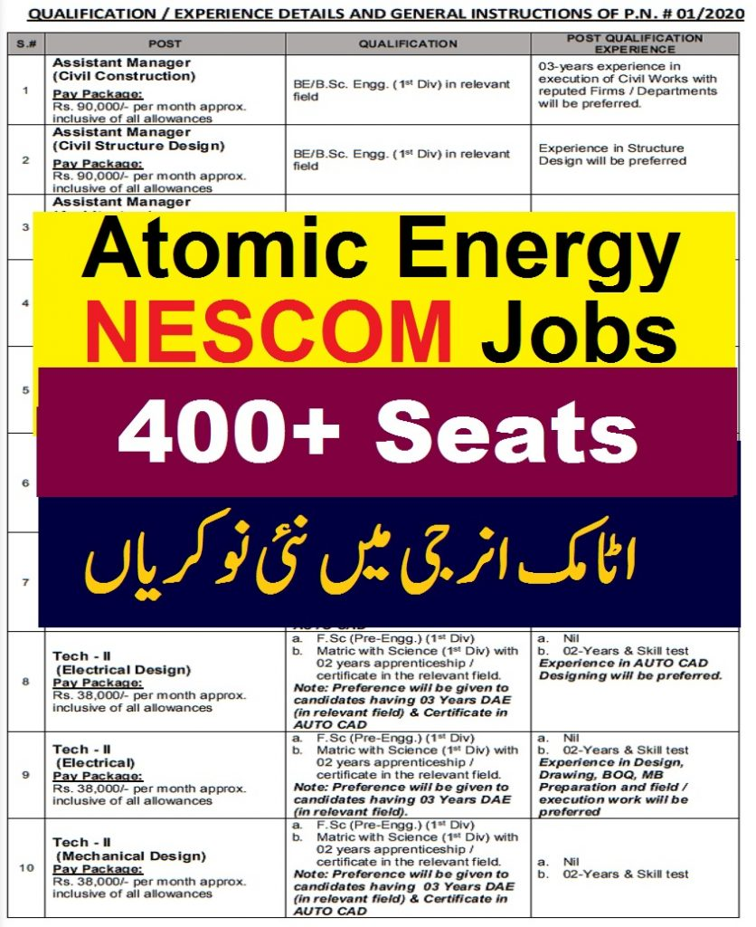atomic energy nescom jobs ad