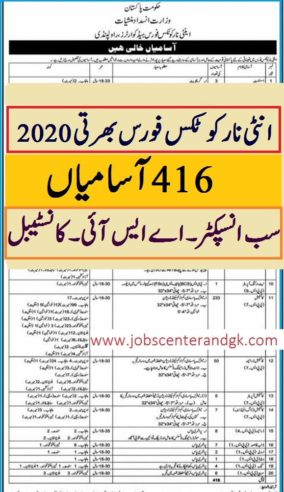 latest jobs today ad 1 Anti Narcotics Force ANF Jobs 2020 Online Application Form