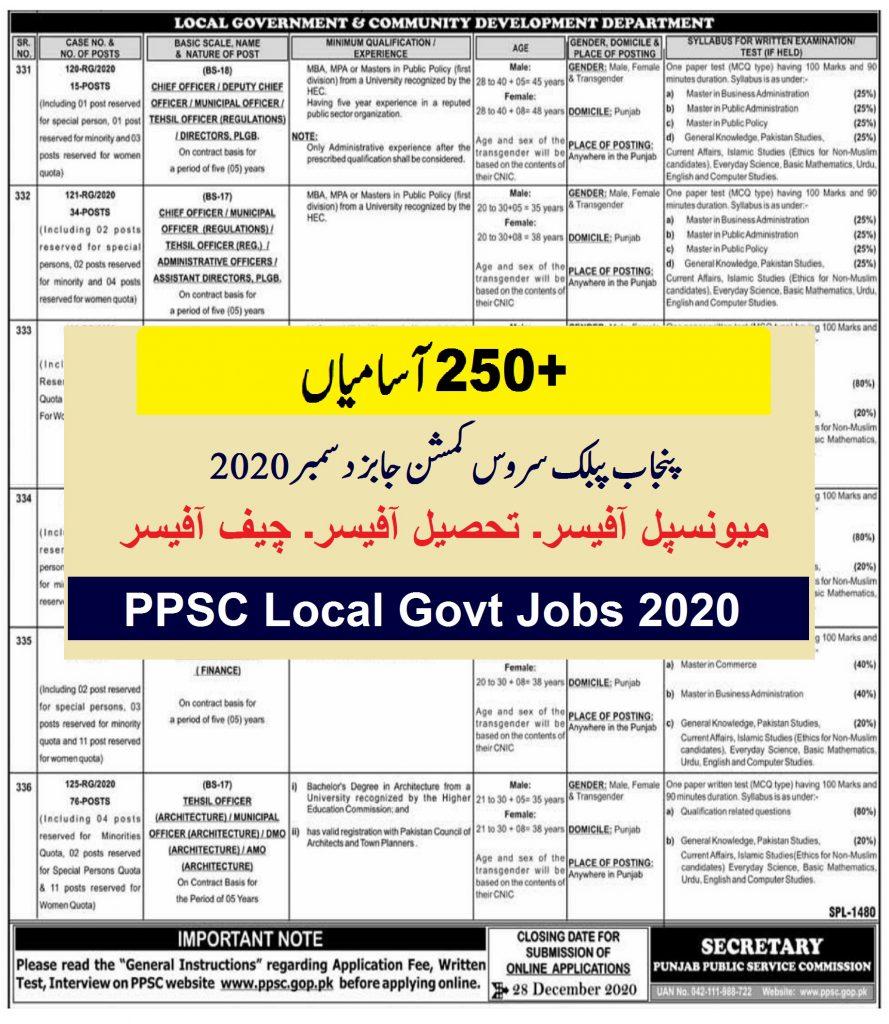 PPSC today jobs ad