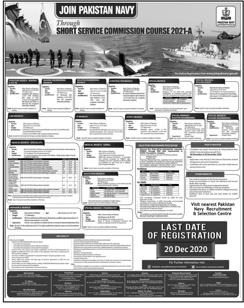 Join Pak Navy Jobs 2020 Ad