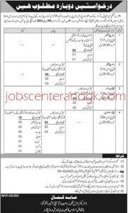 Agriculture department jobs KPK 2021 advertisement