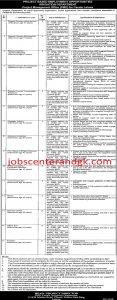 Irrigation department jobs 2021 in Punjab