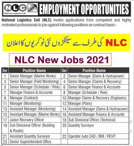 Latest jobs 2021 advertisement