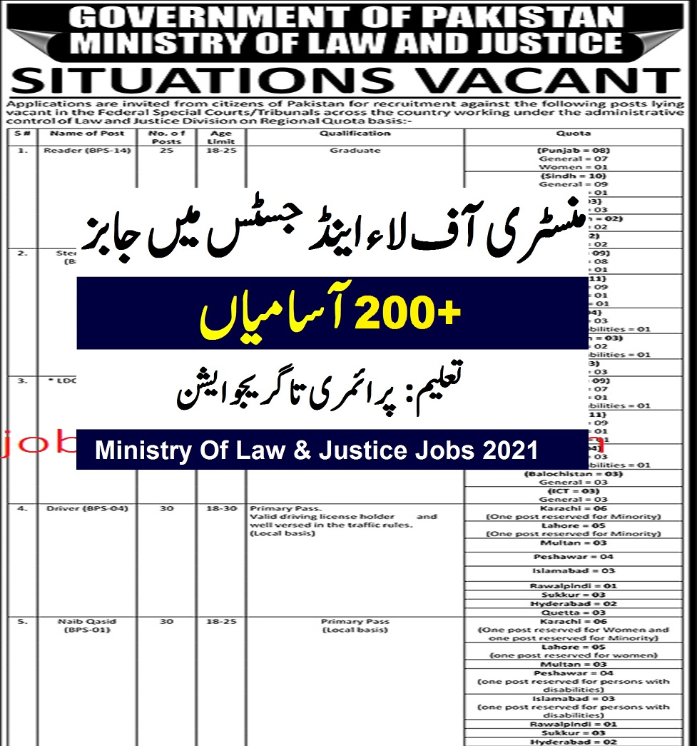 molaw jobs 2021 advertisement
