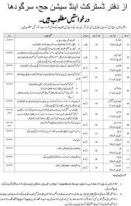 District & Session Court Sargodha Jobs 2021 advertisement