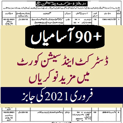 District Session Court jobs District and session court Mianwali jobs 2021 application form