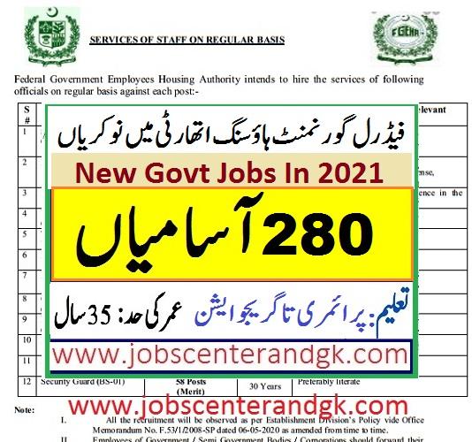 Latest new Jobs advertisement 2021