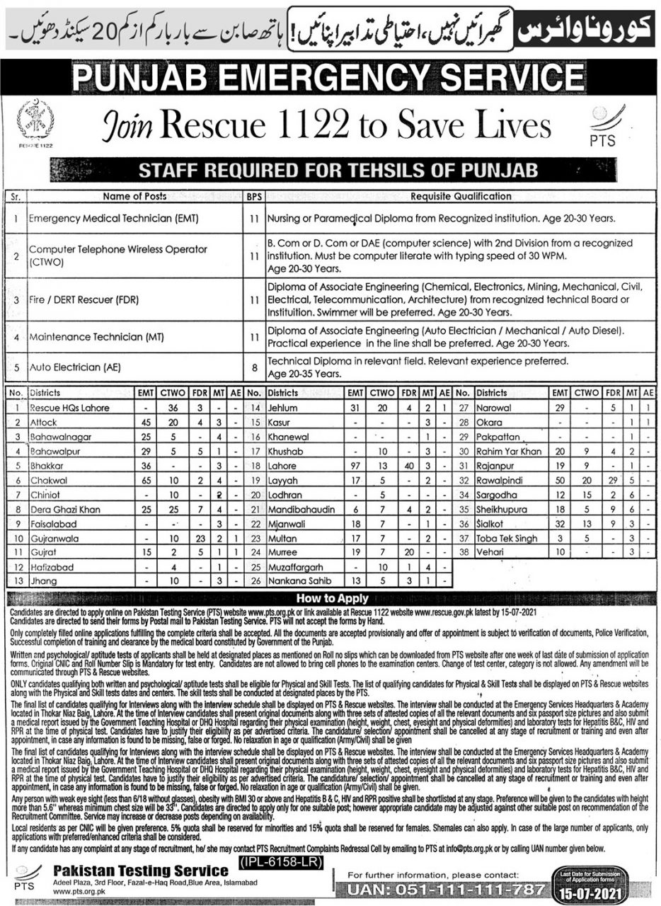 PTS rescue 1122 jobs in Punjab