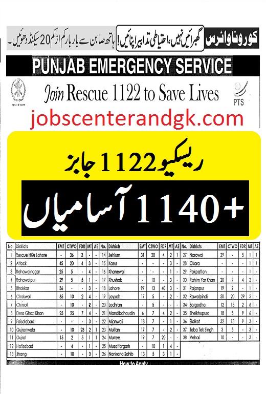rescue 1122 jobs june 2021 in Punjab