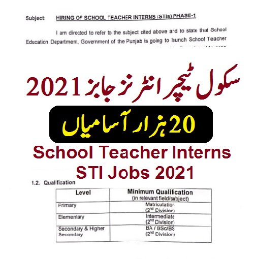 teaching jobs 2021