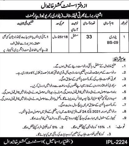 Patwari Khanewal Jobs