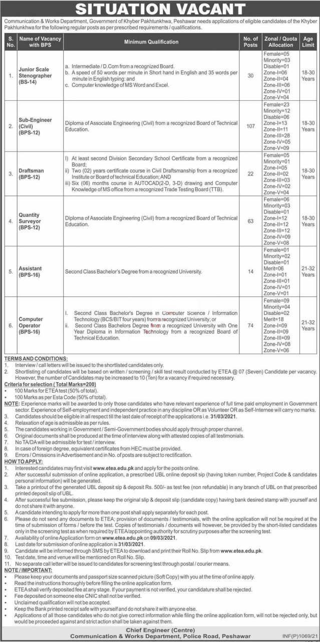 communication and works department jobs 2021