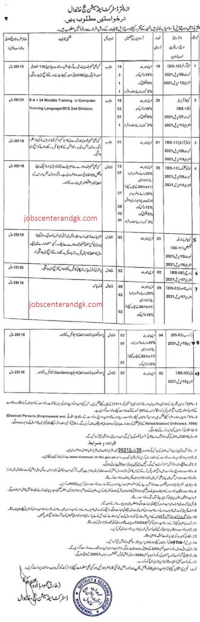 district and session court khanewal advertisement for jobs