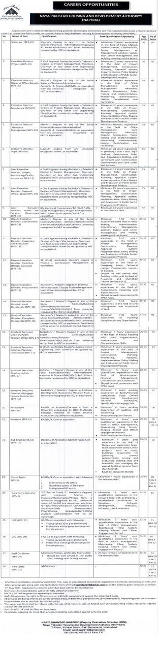 Naya Pakistan Housing and Development Authority jobs 2021