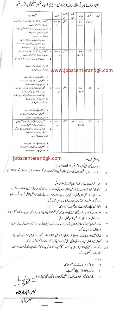 patwari jobs in gojra toba tek singh peermahal and kamalia
