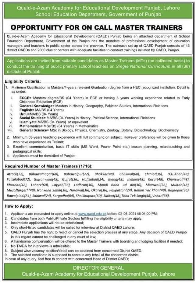 qaed master trainer jobs 2021