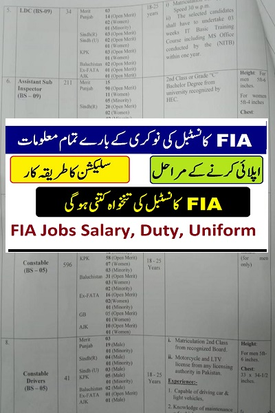 FIA constable past papers PDF download